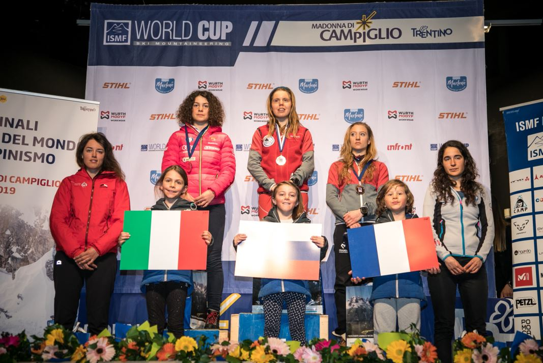 ISMF World Cup: Overall Trophy back on #skitrabber!